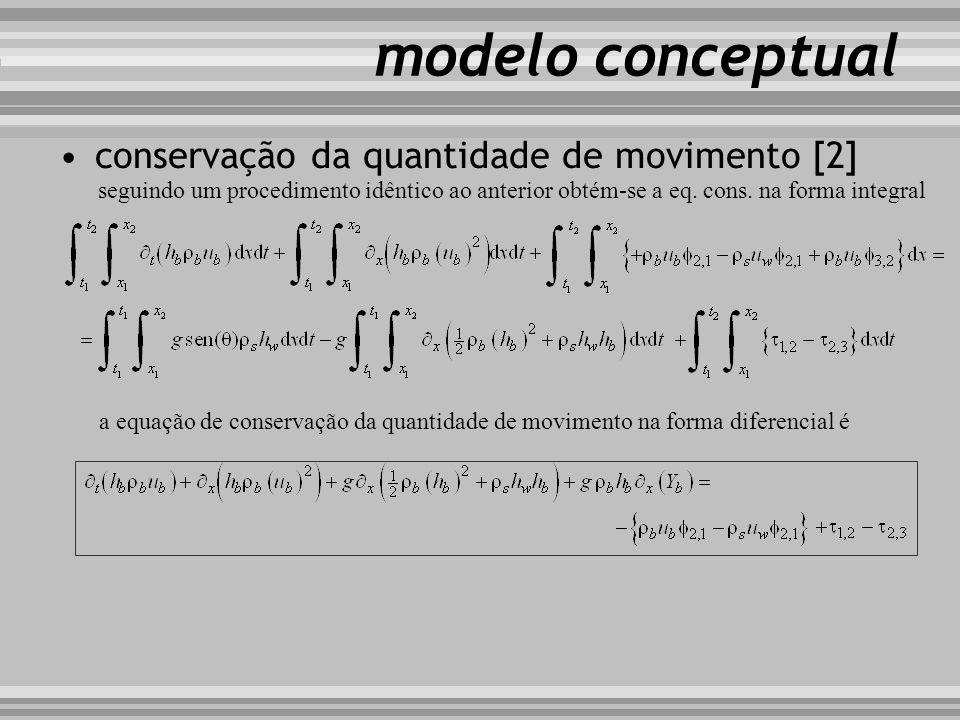 modelo conceptual conservação da quantidade de movimento [2]